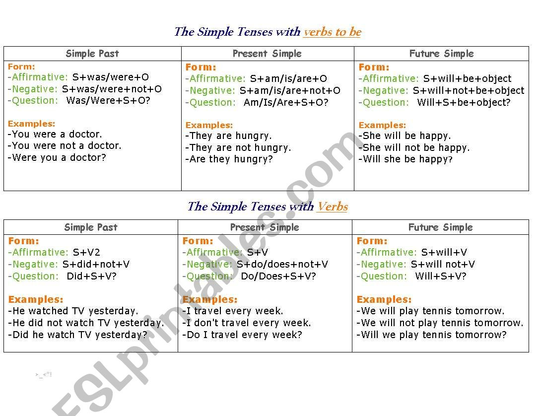 Simple Past Tense Worksheet With Answer Key